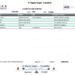 PDF Clasificación general ORC